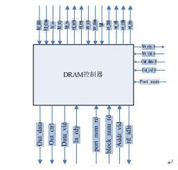 图3.4-6:DRAM控制器模块图