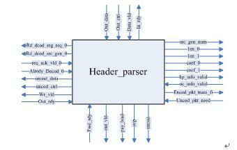 图3.4-16:header_parser模块图