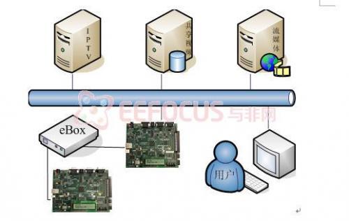 基于关键帧提取技术的网络视频监控系统
