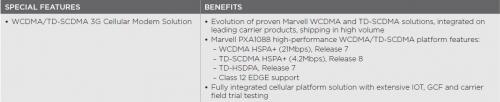 PXA1088特点和优点1