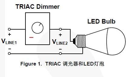 技术方案  正文     本应用说明书提供了triac调光led灯泡电路板设计
