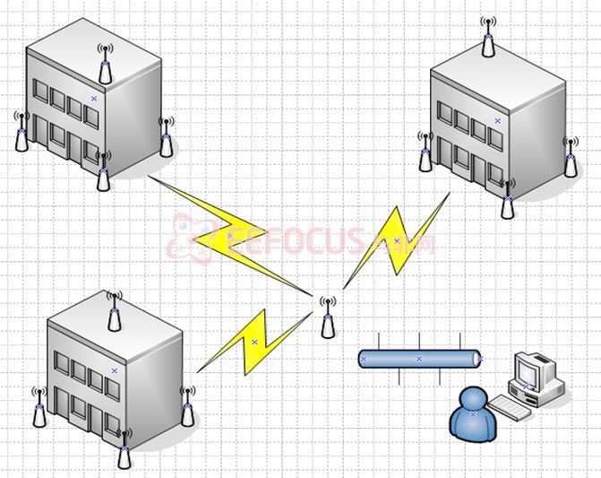 基于物联网的智能楼宇变形沉降监测系统设计方案
