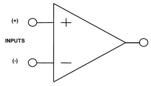 理想的电压反馈型(vfb)运算放大器