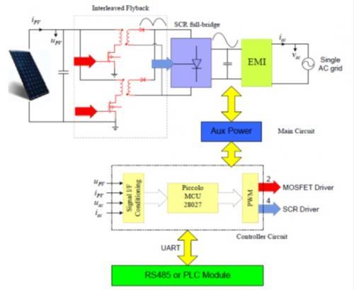 基于tms320f2802的实施并网微型太阳能逆变器设计