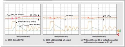 高效、低纹波DCS-Control,实现无缝PWM/节能转换 - 晓风残月 - 晓风弯月
