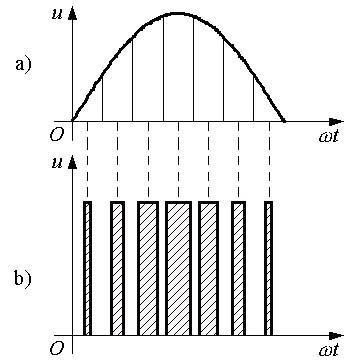 单片机驱动CPLD的PWM正弦信号发生器设计