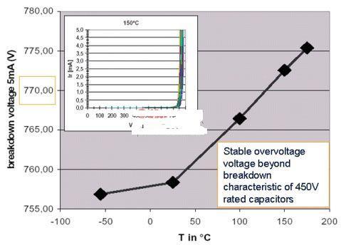 碳化硅肖特基二极管在电源中的应用
