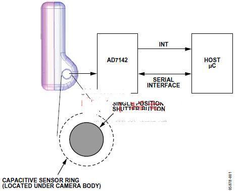 基于AD7142和电容传感器的单键数字快门按钮开发