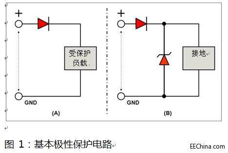 如何选择汽车电力线极性保护二极管?