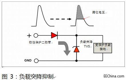 浪涌和脉冲抑制器的接线图