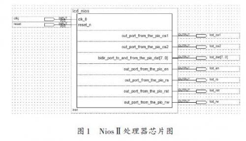 基于Nios嵌入式软核处理器的液晶显示屏的设计方案