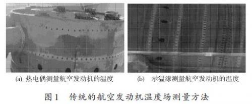 基于多传感器图像融合的温度场测试系统
