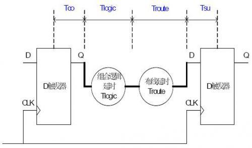 三相三线 接线计算