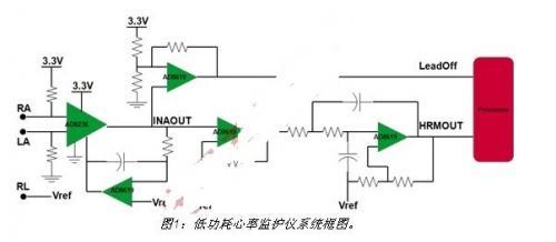 微功耗IC延長監護儀電池壽命方案