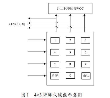 一种多功能电子密码锁的VHDL设计