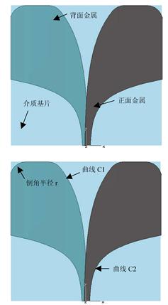 图1接收天线结构图