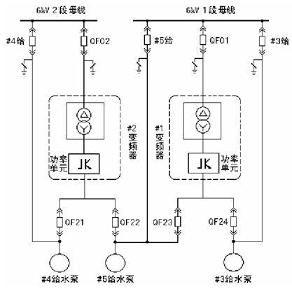 变频控制在锅炉给水系统的应用方案