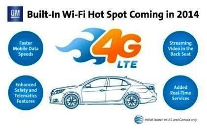 车内直接内建4G LTE数据机模组 不靠手机连网
