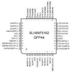 基于SLH89F5162单片机的公交车语音报站系统