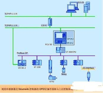 机器视觉技术在发动机生产中的应用