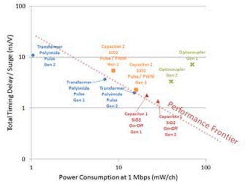 工业微波结构图