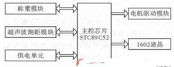 基于STC89C52单片机的客车安全系统设计与实现
