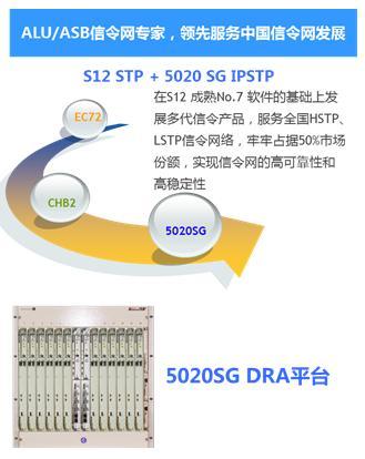 LTE时代如何打造高效可靠的信令网
