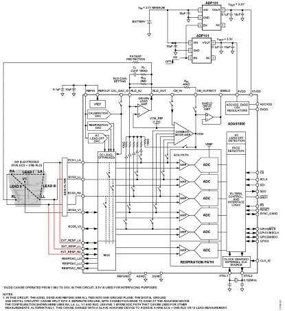 实验室电路之用于病人监护的心电图前端