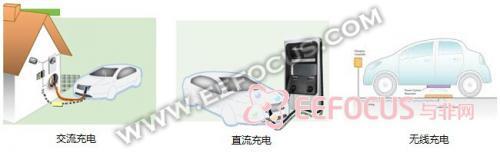 在中国买得起电动汽车未必办得下充电证!