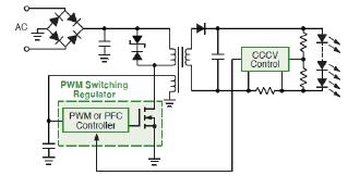 安森美半导体中高功率照明LED驱动器方案