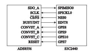 基于ARM的多路同步的A/D和D/A设计