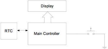设计超低功耗的嵌入式应用