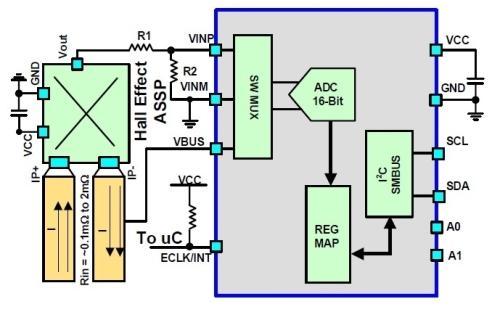负载电流的测量方法分析-测试测量-与非网