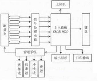led 工作原理和结构图