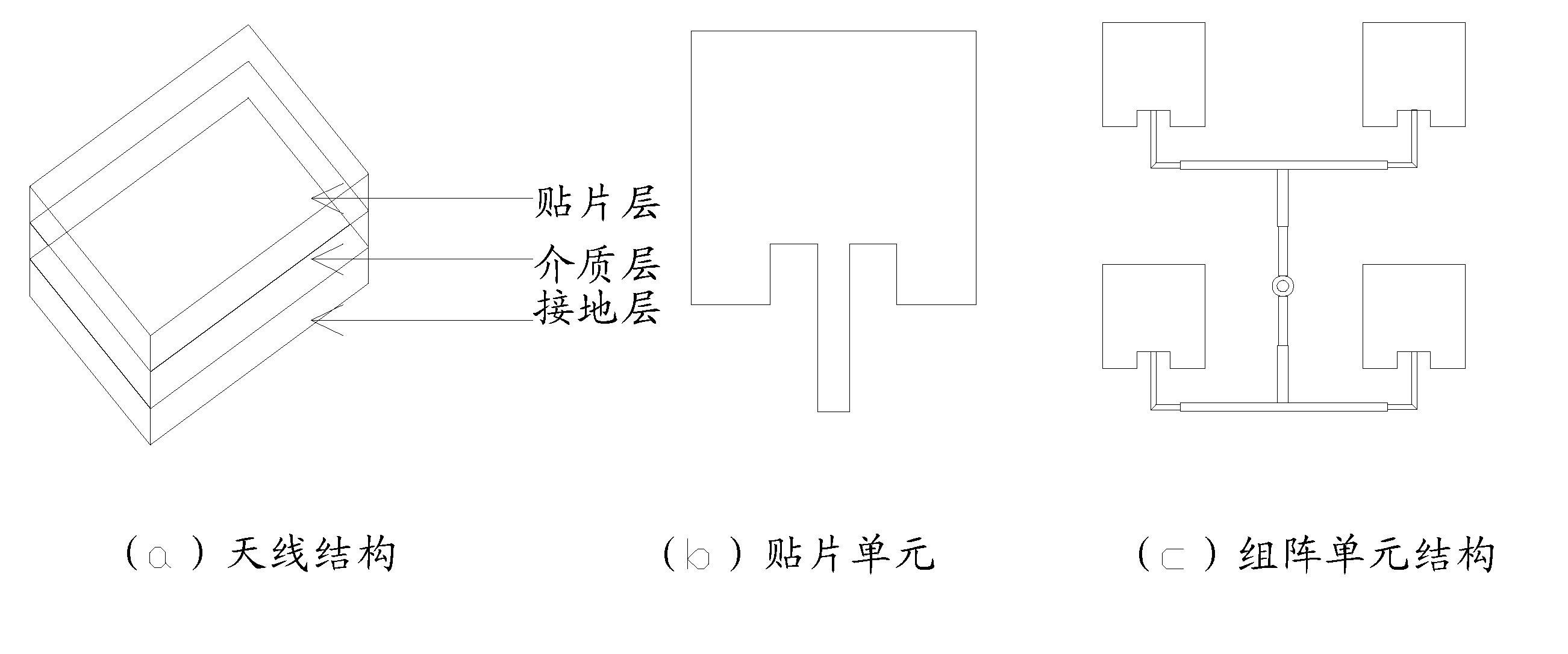 贴片天线的基本结构