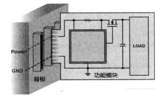 基于TPS2491的热插拔保护电路设计