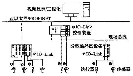 IO-Link通信从站的设计