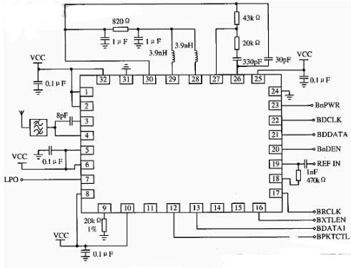 藍牙無線局域網收發芯片RF2968接口電路設計