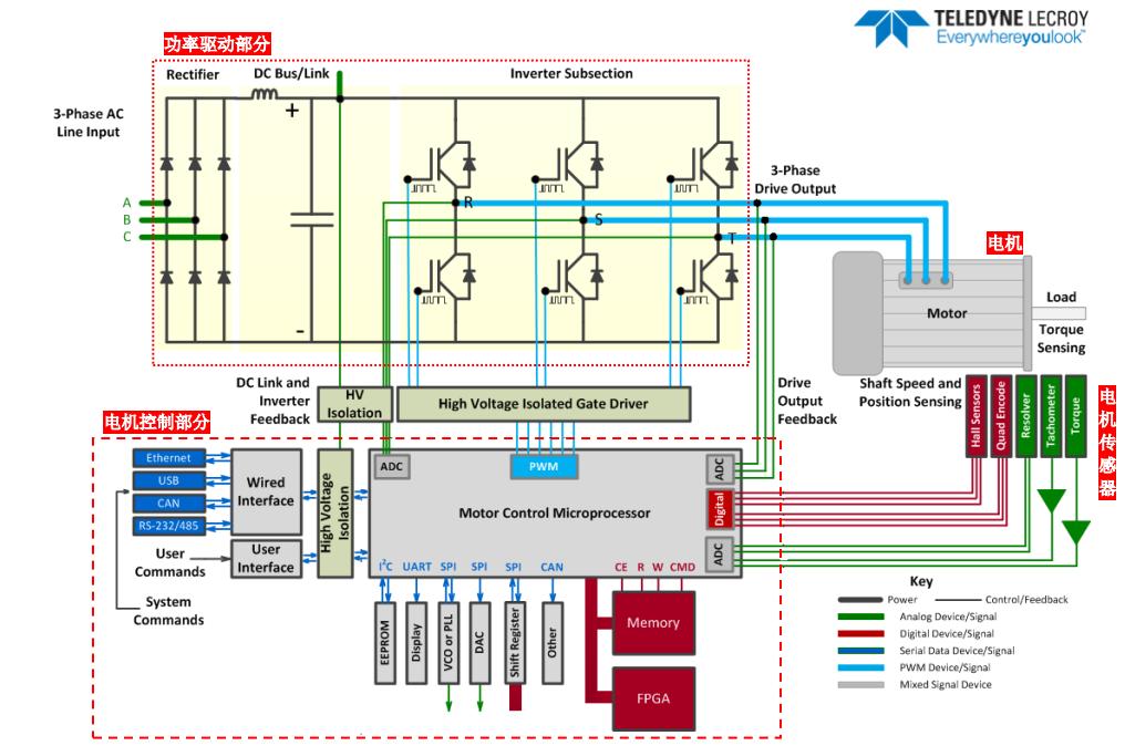 温度控制器接线原理图双控