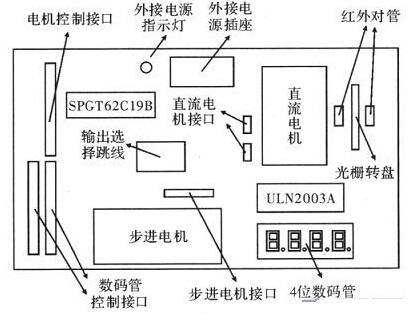 电机控制摸组结构图