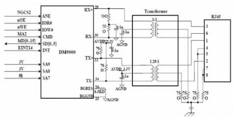 嵌入式Linux的SOHO路由器电路设计