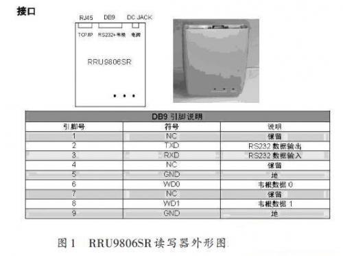用于智能制造生产线的超高频RFID读写器读写性能测试研究