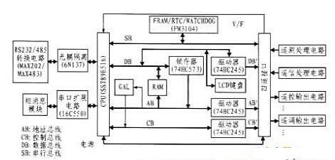 一款远程直流电源监控系统设计方案-工业电子-与非网