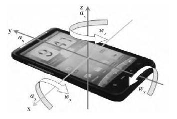 基于智能手机的人体跌倒检测系统-嵌入式系统-与非网