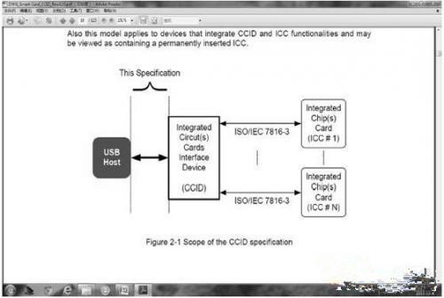 通过CCID接口让NFC智能手机实现近场通信