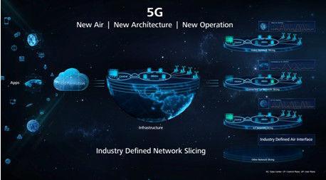 5g技术_使参观者能更直观的理解什么是5g的空口技术及空口技术如何灵动的匹配