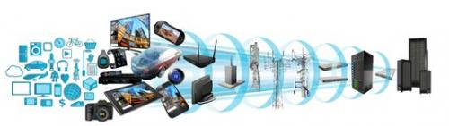 运用ARM处理器系列软件工具可加速遵循安全至上的规范