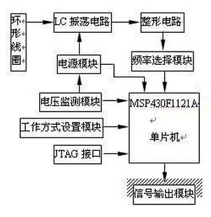 采用MSP430行驶车辆检测电路设计