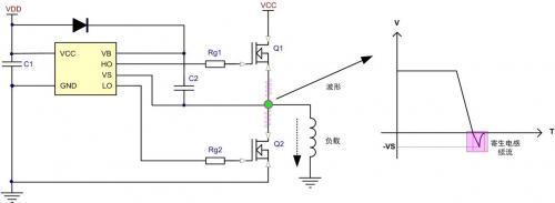 致远电子:怎样用最小的代价降低MOS的失效率?