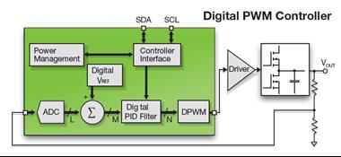 STLUX385A:革命性的照明数字控制器